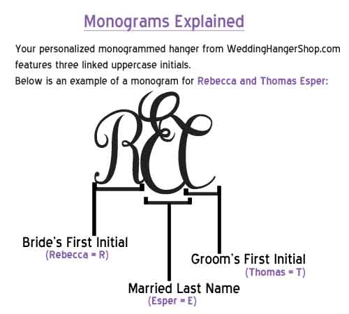 weddinghangershop monogram